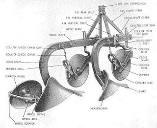 Moldboard Plow Parts Diagram on Plough Replacement Parts